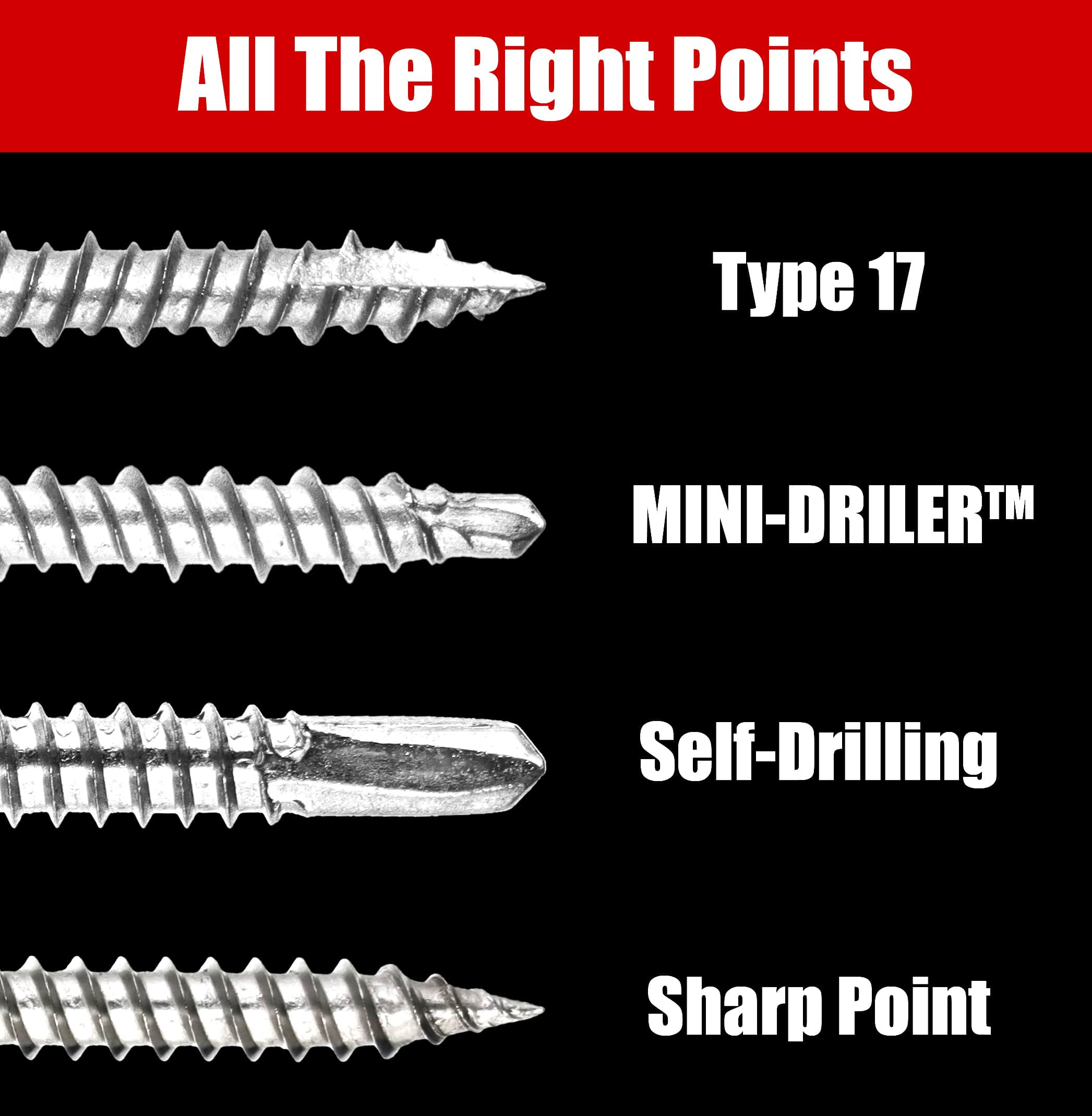 All the right points-min-1